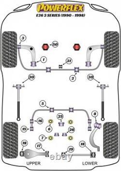 For BMW E36 inc. M3 Powerflex Rear Subframe Mounting Bushes PFR5-3606 / 3607